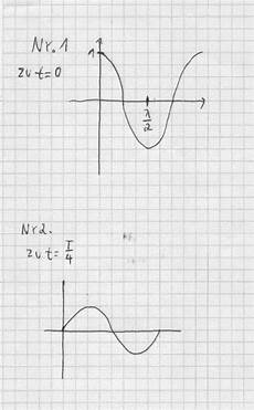 welle berechnen programm welle berechnen durchmesser