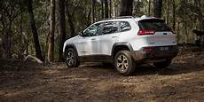 2016 Jeep Trailhawk Review