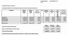 vermietung steuer beispielrechnung nebenkosten und mehrwertsteuer wie abrechnen