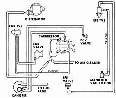 Vacuum Diagram 1977 Chevy 250 Inline 6 Cyl C 10 Chevy