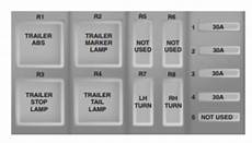 f 650 relay diagram ford f series f 650 f650 2015 fuse box diagram auto genius