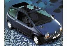 Fiche Technique Renault Twingo 1 2i 1993