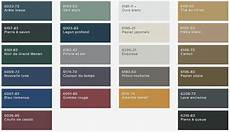 5 tendances couleur 2016 chez sico en 2020 sico couleur