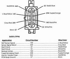 ford e4od mlps wiring diagram mlps nss upgrade wire diagram needed ford truck enthusiasts forums