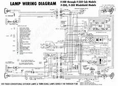 99 ranger radio wire diagram ford 4630 electrical diagram auto electrical wiring diagram