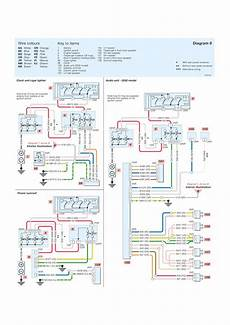 Peugeot 206 System Wiring Diagrams Clock Cigar Lighter