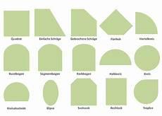 Auswahl Vorschriften Und Kosten Funkenschutzplatten