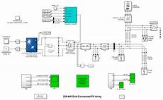 250 Kw Grid Connected Pv Array Matlab Simulink