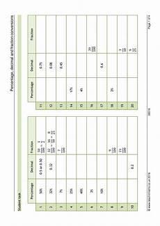 fraction worksheets ks4 3995 ks3 fractions decimals percentages teachit maths