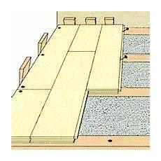 unterkonstruktion dielenboden altbau estrich auf holzbalkendecke verschiedene m 246 glichkeiten
