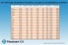 So Viel M 252 Ssen Familien Verdienen Um In Gro 223 St 228 Dten Zu
