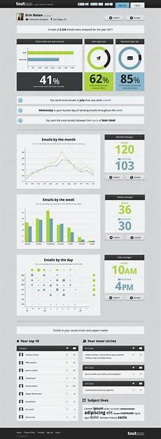 airbnb tableau de bord tableaux de bord sp 195 169 cial marketing on the