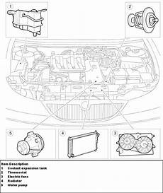 ford contour thermostat housing diagram where is the thermostat on a 2 5 99 ford contour