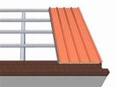 Wissenswertes 252 Ber Sandwichplatten Panel Sell Gmbh