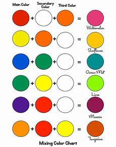 creating a rainbow video color mixing chart mixing paint colors color mixing