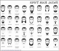 haircuts names for black men haircuts for all
