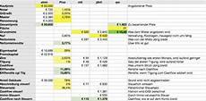 kaufpreis wohnung berechnen 12 rendite mit einer wohnung bodenseepeter