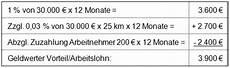1 regelung firmenwagen gesch 228 fts und firmenwagen steuerberater
