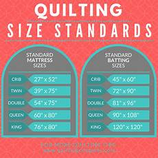 standard quilt sizes full queen king and more