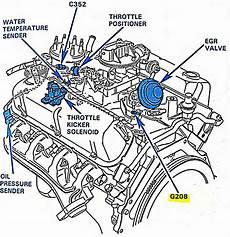 Engine To Firewall Ground Gary S Garagemahal The