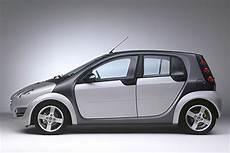smart 4 places auto titre