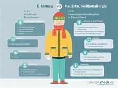 was tun gegen erkältung husten schnupfen heiserkeit blo 223 eine erk 228 ltung oder