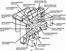 88 chevy 2500 wire diagram 94 chevy 1500 fuse diagram wiring data