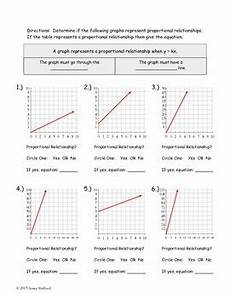 proportional relationships worksheet by math in demand tpt