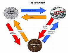 chapter 3 igneous rocks geology 101 with nixon at