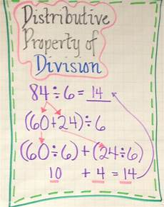 div property distributive property of division anchor chart