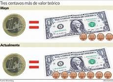48 dollars en euros los expertos ajustan el justiprecio d 243 lar