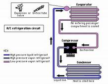 Car Air Conditioning Circuit Diagram Before You Call A AC
