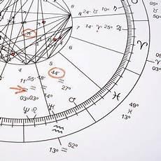 aszendent berechnen wie es geht und was er bedeutet