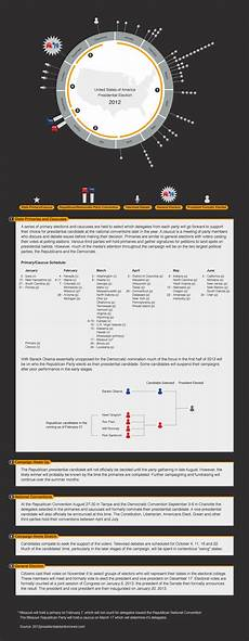 religion politics and presidential election 2012 infographic us presidential election 2012 al jazeera