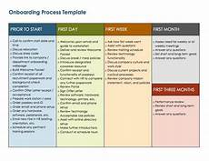 free onboarding checklists and templates smartsheet