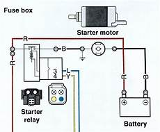 manual motor starter schematic symbol impremedia net