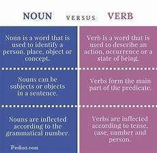 difference between noun and verb