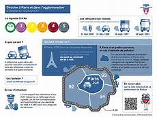 vignette auto paris 2017 alerte pollution vignette crit air circulation