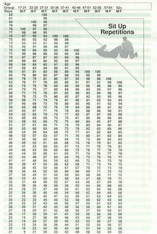 8 best images of tally chart test marine corps pft score chart map test score chart and