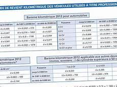 Imp 244 Ts 2013 Comment D 233 Clarer Ses Frais De Transport