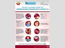 early signs of coronavirus