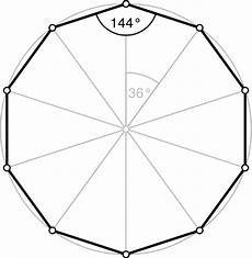 file regular polygon 10 annotated svg wikimedia commons