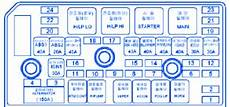 2002 hyundai sonata fuse box diagram hyundai sonata 2004 compartment fuse box block circuit breaker diagram 187 carfusebox