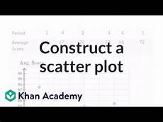 constructing a scatter plot video khan academy