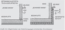 Weisse Und Schwarze Wannen - kellerbauen