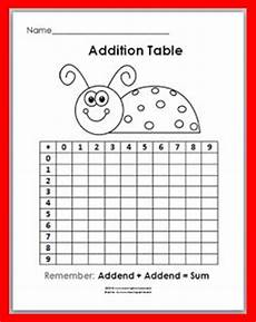 i worksheets 18908 3413 best second grade free stuff images on teaching ideas activities and class