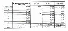 Tarif Diagnostic Immobilier Diagnostics Immobiliers Prix