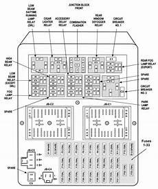 2000 jeep fuse box diagram free wiring 2000 jeep grand limited fuse box diagram fuse box and wiring diagram