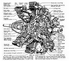 Turbine Engine Diagram Search Engineering