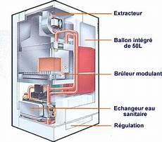 Les Chaudi 232 Res Fuel Basse Temp 233 Rature Condensation